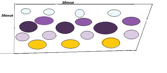 Цветник схема апрель 2
