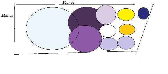 Цветник схема апрель 4