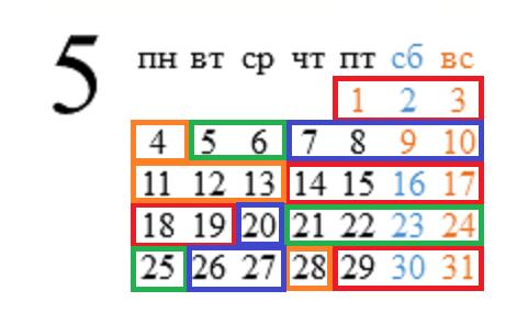 календарь рыбака май 2015