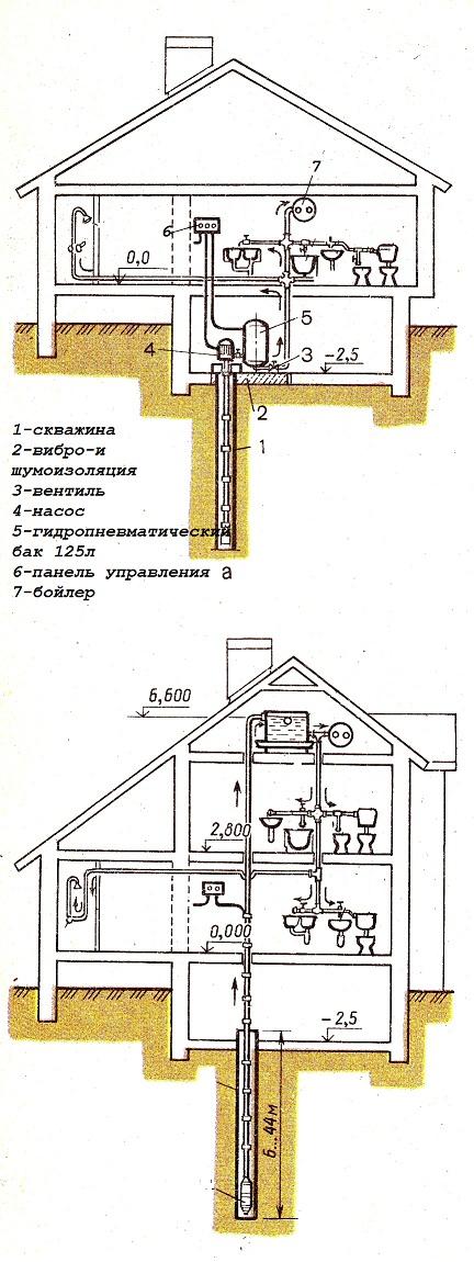 Вентиляция в подполе частного дома своими руками схема 664