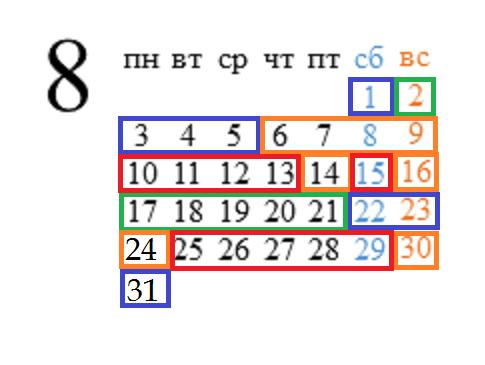 календарь рыбака август 2015