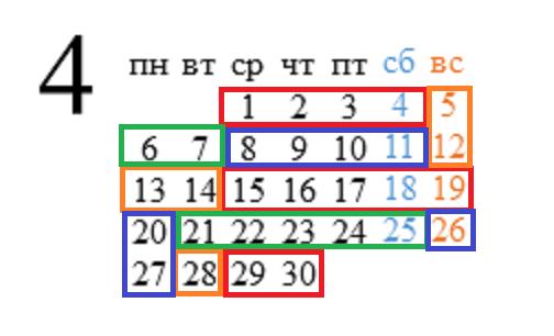 календарь рыбака апрель 2015