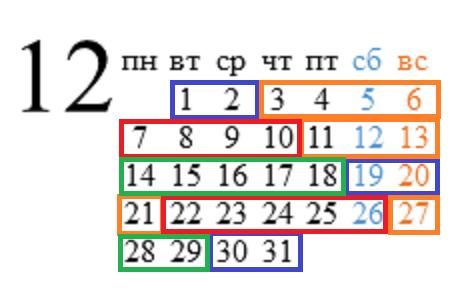 календарь рыбака декабрь 2015
