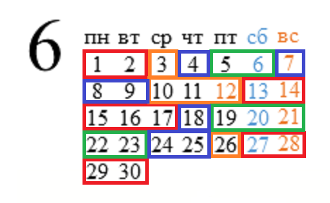 календарь рыбака июнь 2015