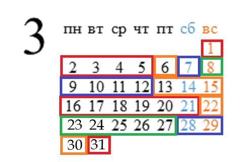 календарь рыбака март 2015
