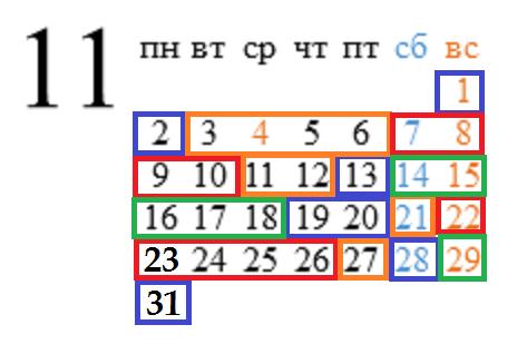 календарь рыбака ноябрь 2015