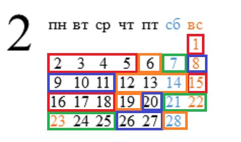 календарь рыбака февраль 2015