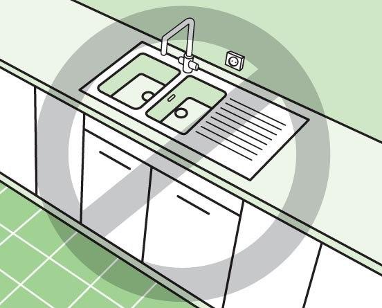 планировка кухни 8