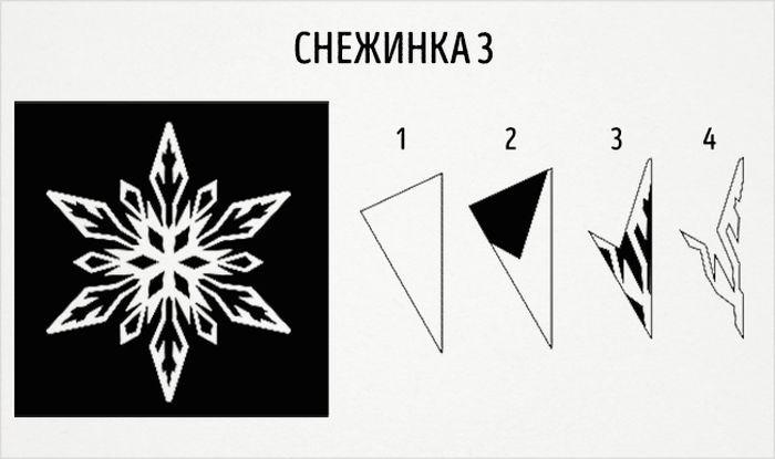 как сделать круглую снежинку схема 3