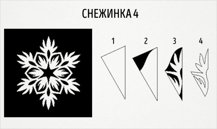 как сделать круглую снежинку схема 4