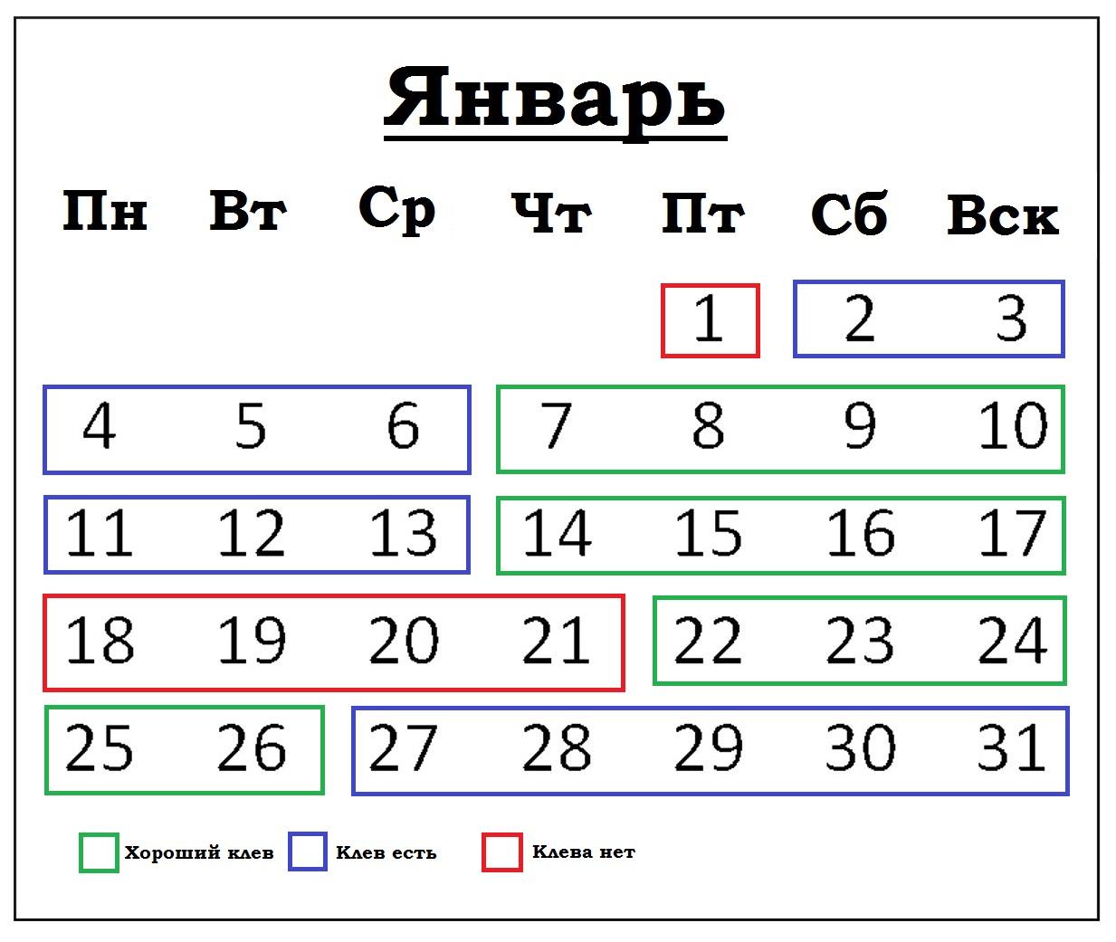 календарь рыбака -2016 январь