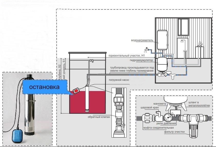 схема насосной станции 1