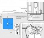Универсальная инстуркция и схема насосной станции