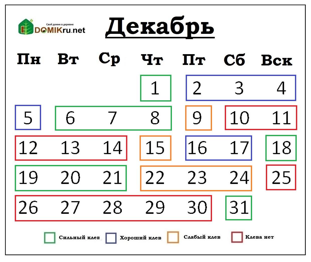 календарь рыбака-2016 декабрь