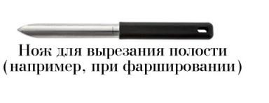 vidy-nozhej-dlya-kuxni-nozh-dlya-vyrezaniya-polosti