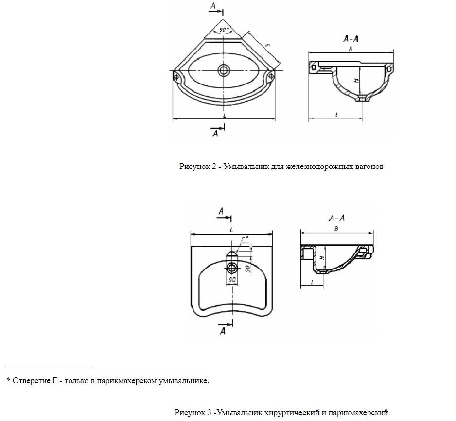 Рисунок 2, 3 Умывальник для железнодорожных вагонов, умывальник хирургический и парикмахерский, отверстия ГОСТ 30493-96
