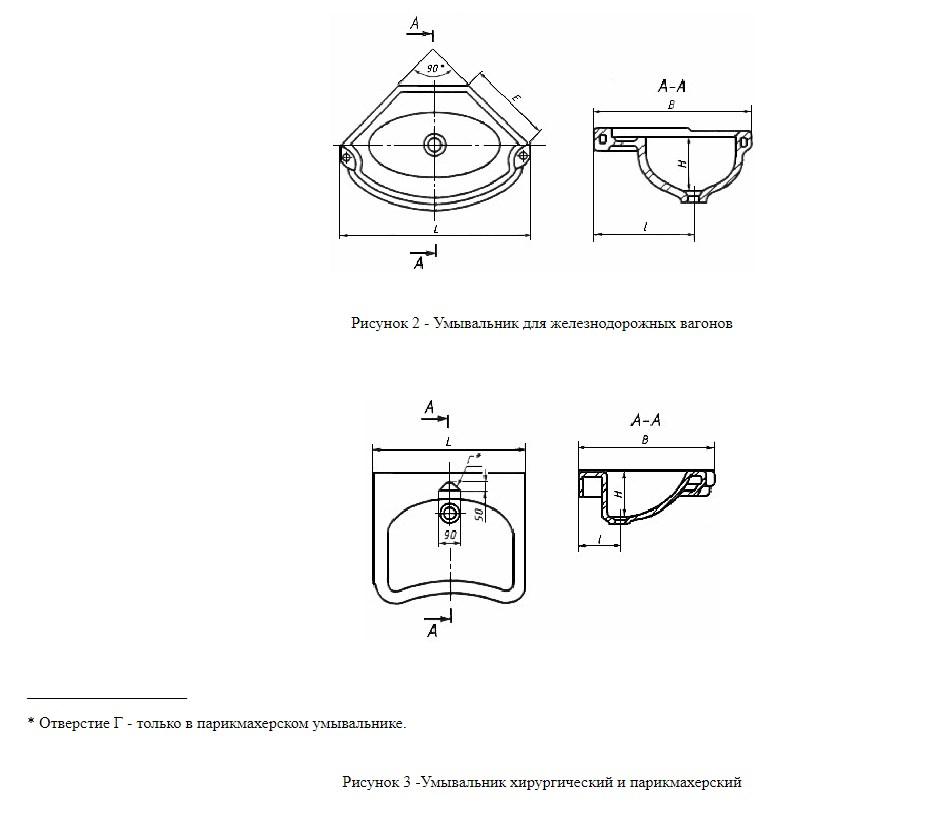 Рисунок 2, 3 Умывальник для железнодорожных вагонов, умывальник хирургический и парикмахерский ГОСТ 30493-96