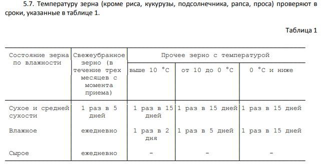 Температура хранения зерна - таблица 1
