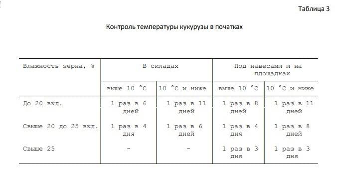 Температура хранения зерна - таблица 3
