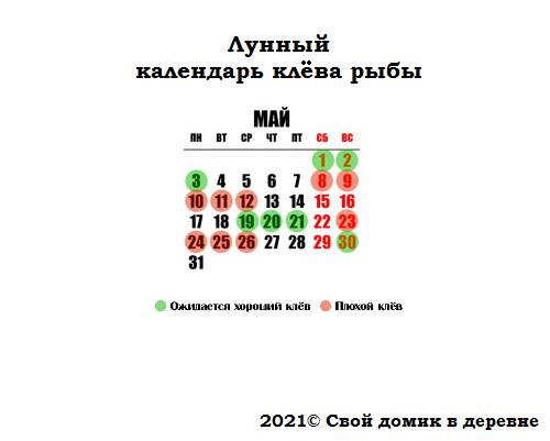 лунный календарь клева рыбы на май 2021