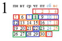 Календарь рыбака на январь 2015
